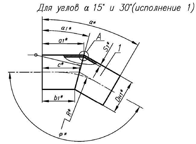 сто 95 117 2013
